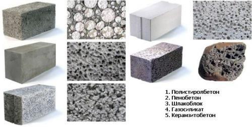 Бетон облегченный купить бетон в спб от производителя